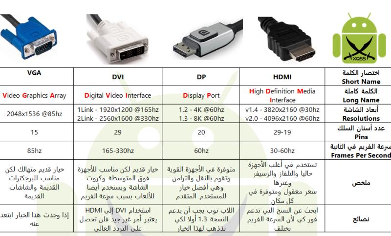 XQ55 HDMI VGA DP